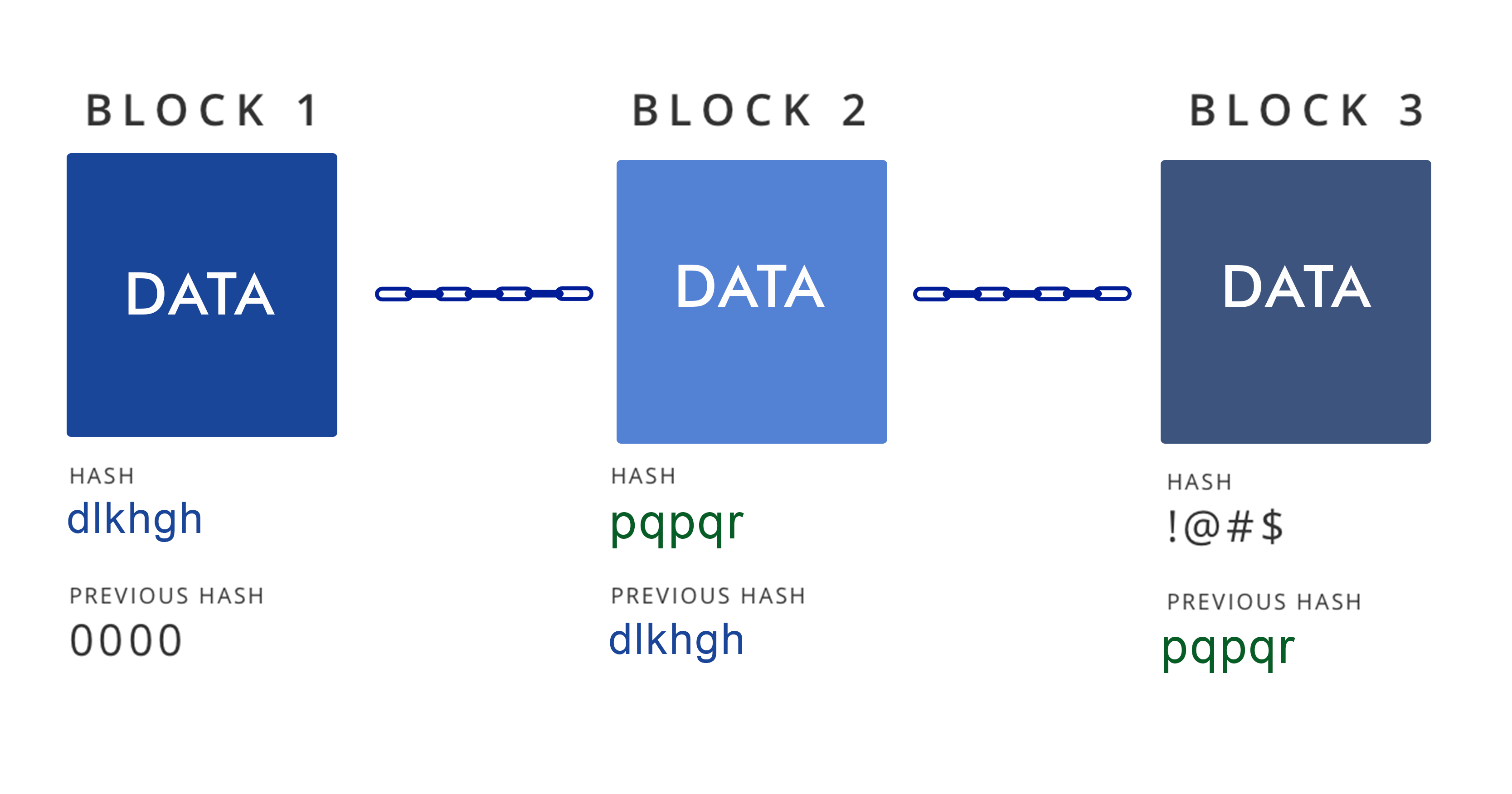 how-does-blockchain-work-2-blockchain-expert